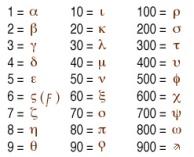 Números griegos