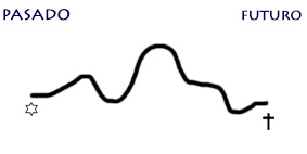3 - línea negra ondulante