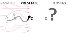 4 - línea negra ondulante