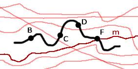 6 - línea negra ondulante