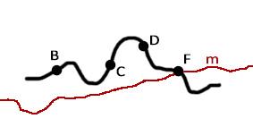 9 - línea negra ondulante